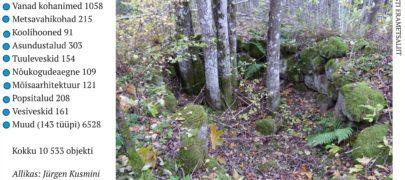 Mets aitab hoida minevikusidet